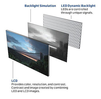 What Is The Advantage Of Led Small Pixel Pitch Hd Screen Tv